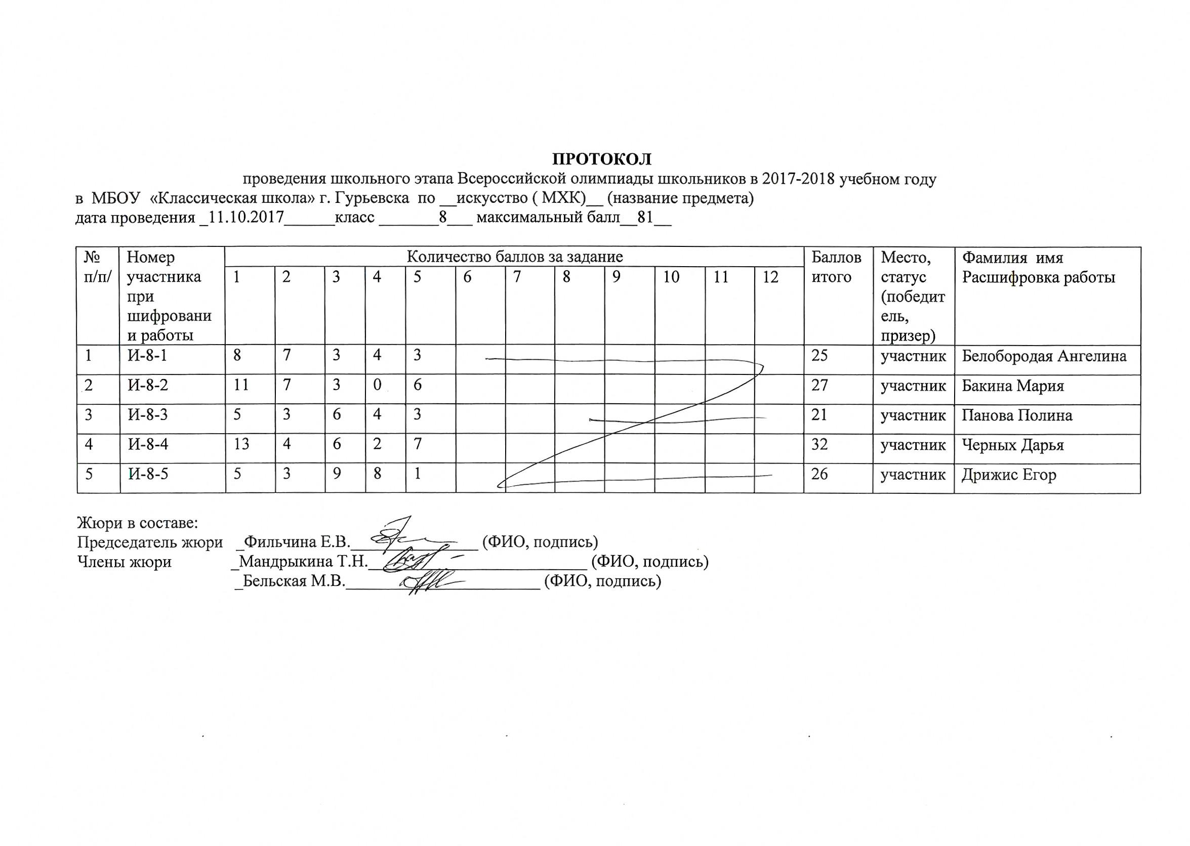 Химия районная олимпиада 9 класс