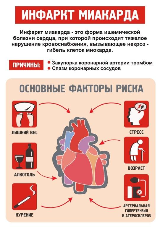 Инфаркт1.jpg