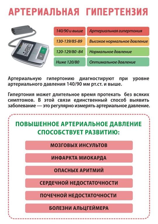 Листовка_Гипертония1.jpg