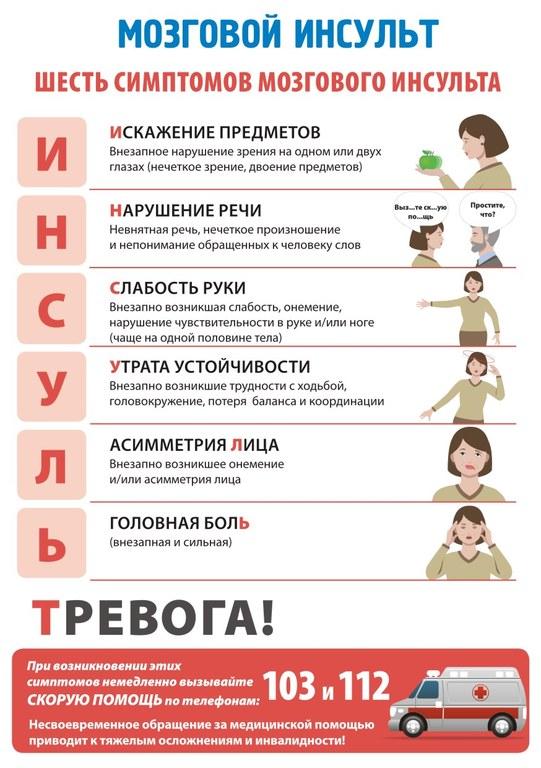 Листовка_Инсульт1.jpg